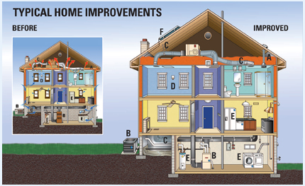 homeimprovements